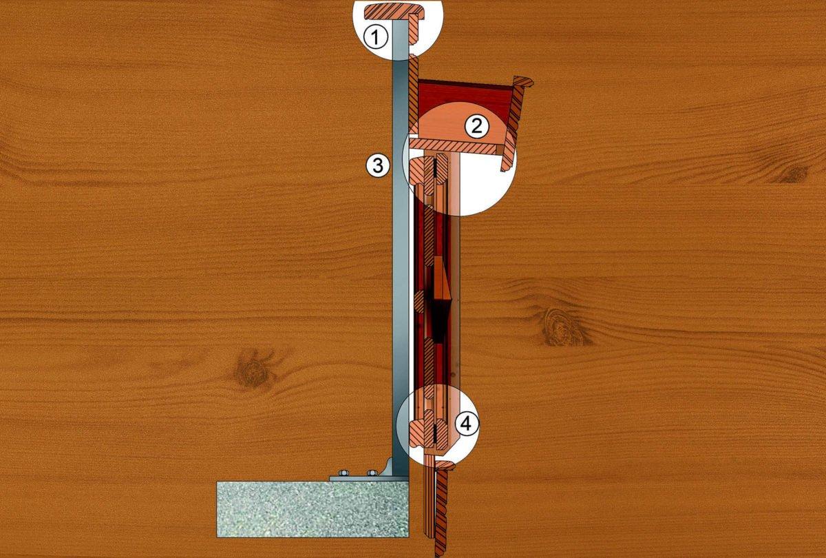 Holzschutz durch Konstruktion - schematische Darstellung Konstruktiver Holzschutz